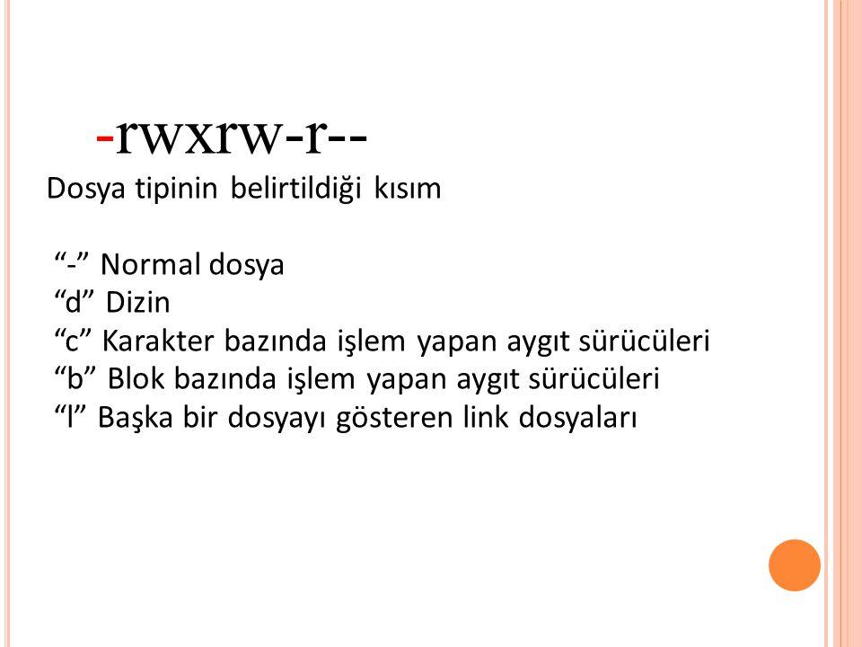 -rwxrw-r-- Dosya tipinin belirtildiği kısım - Normal dosya d Dizin