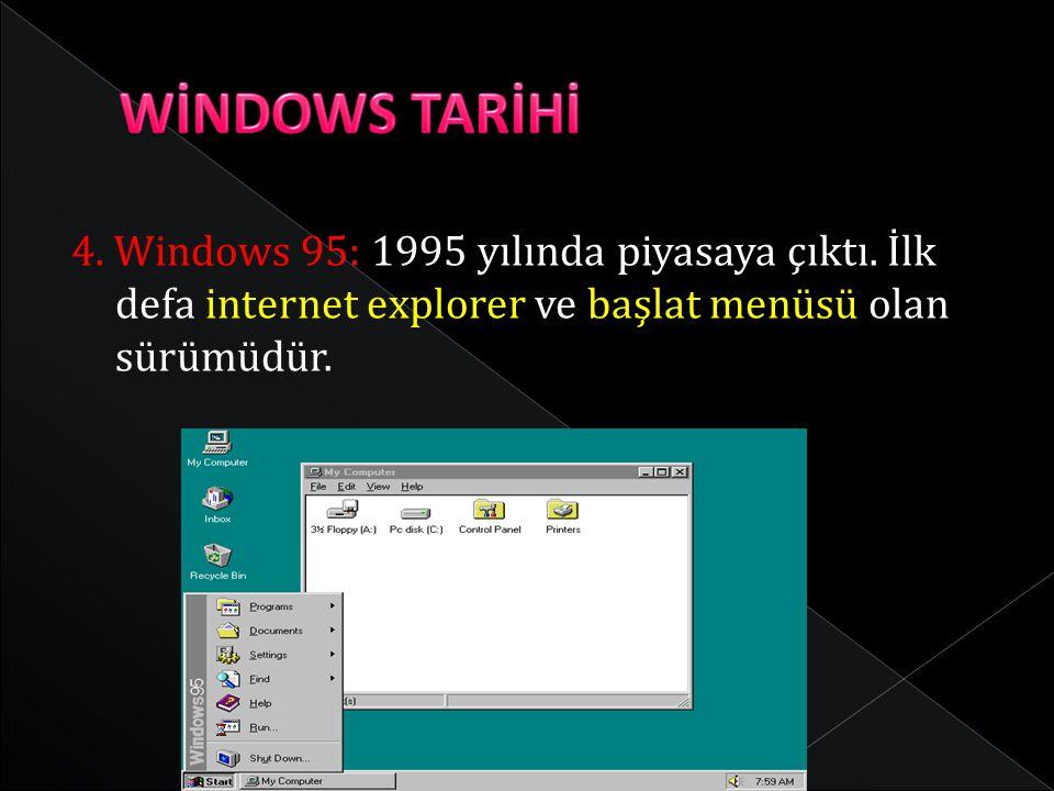 WİNDOWS TARİHİ 4. Windows 95: 1995 yılında piyasaya çıktı.