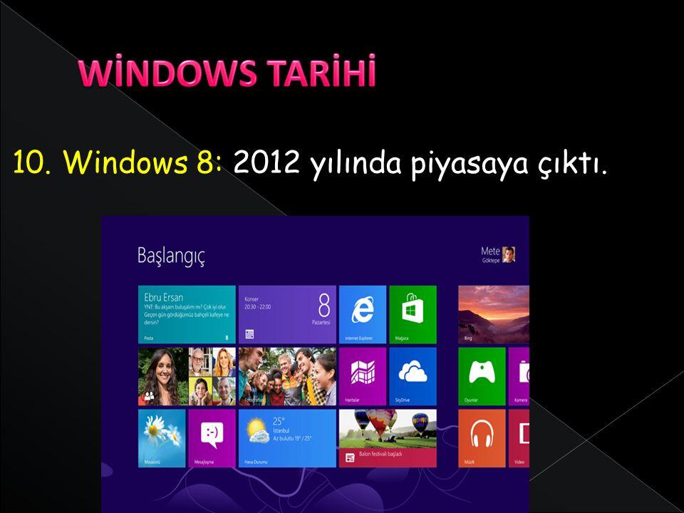 WİNDOWS TARİHİ 10. Windows 8: 2012 yılında piyasaya çıktı.