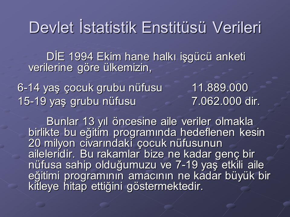 Devlet İstatistik Enstitüsü Verileri