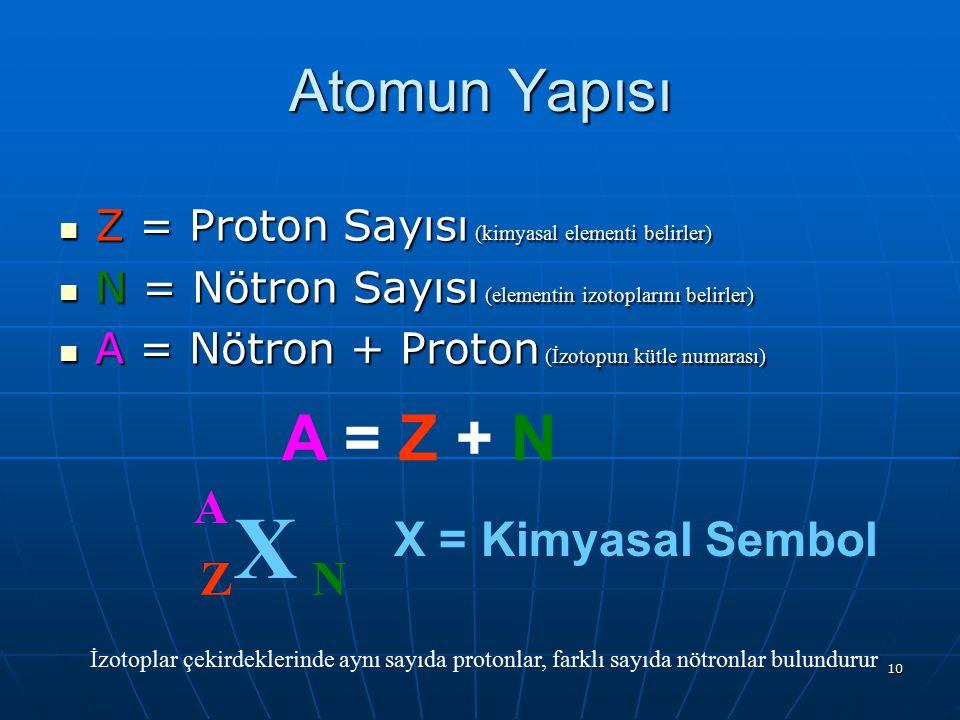 X A = Z + N Atomun Yapısı A X = Kimyasal Sembol Z N