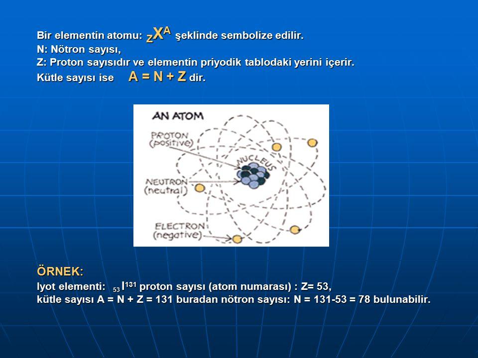ÖRNEK: Bir elementin atomu: ZXA şeklinde sembolize edilir.