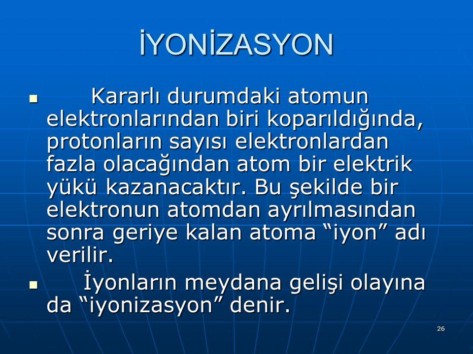 İYONİZASYON