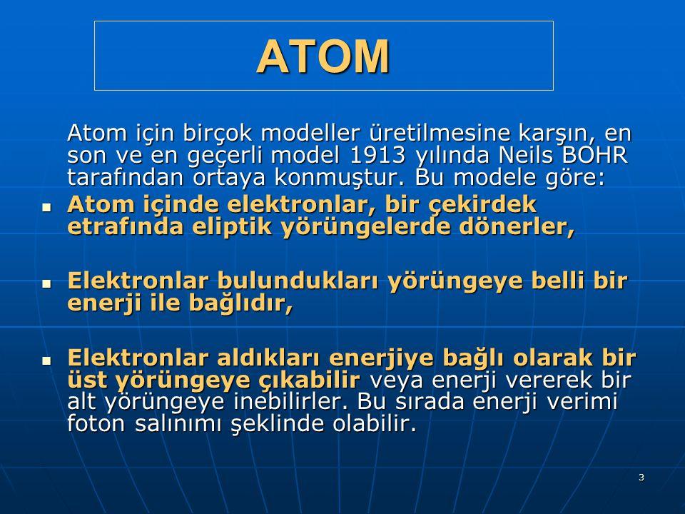 ATOM Atom için birçok modeller üretilmesine karşın, en son ve en geçerli model 1913 yılında Neils BOHR tarafından ortaya konmuştur. Bu modele göre: