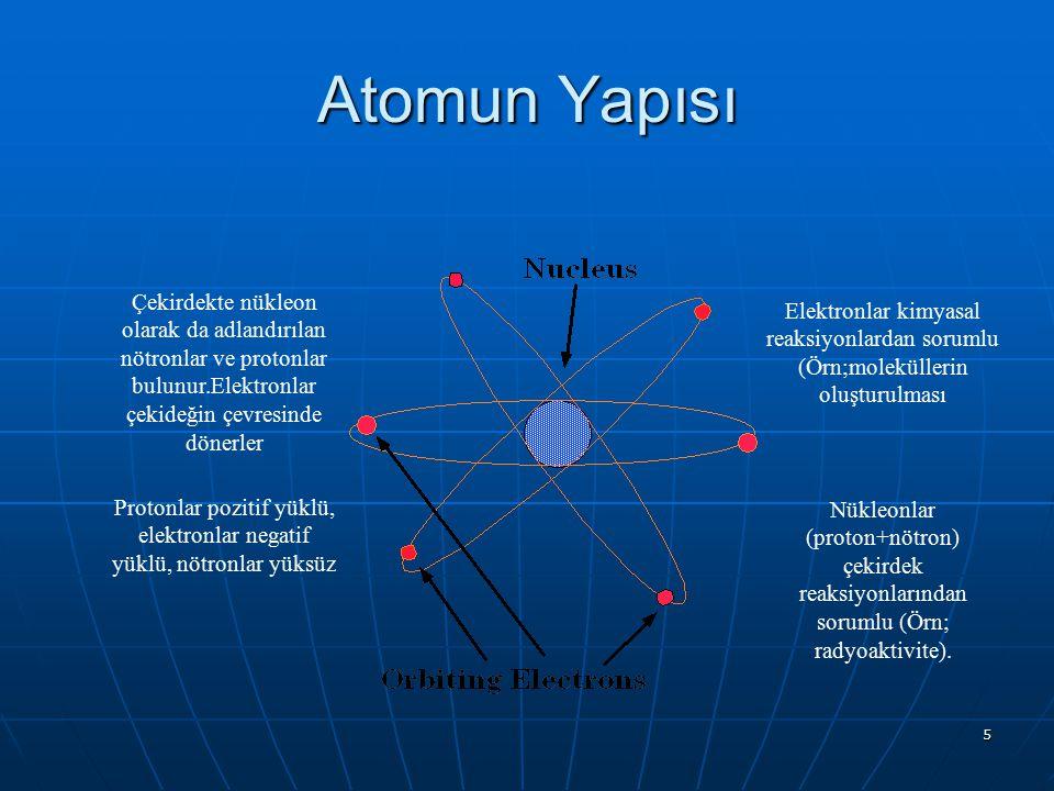 Protonlar pozitif yüklü, elektronlar negatif yüklü, nötronlar yüksüz