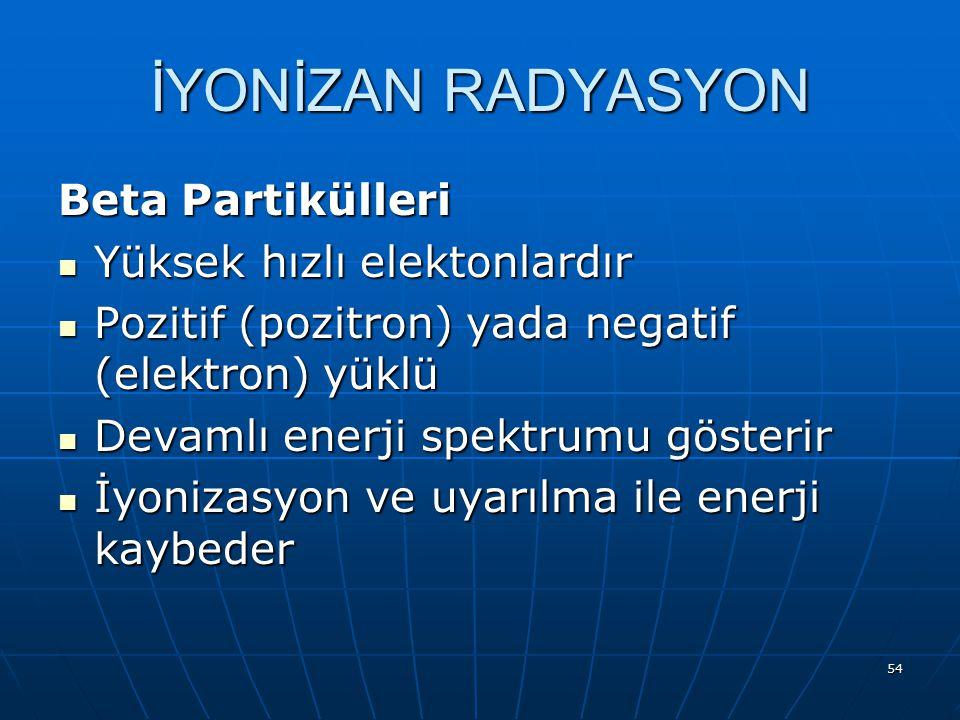İYONİZAN RADYASYON Beta Partikülleri Yüksek hızlı elektonlardır