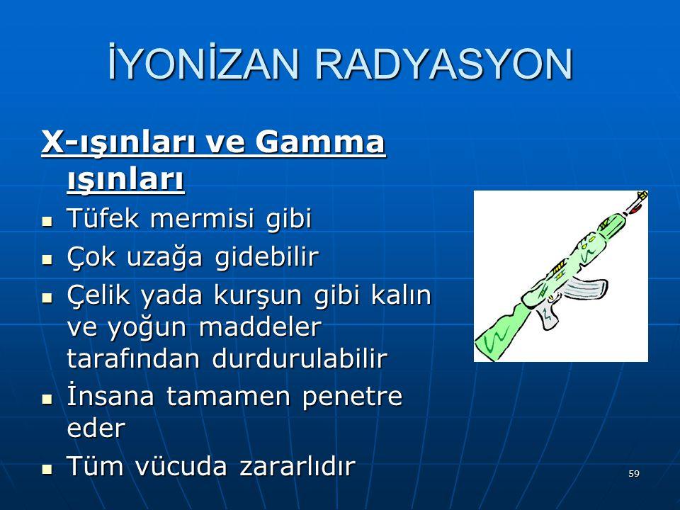 İYONİZAN RADYASYON X-ışınları ve Gamma ışınları Tüfek mermisi gibi