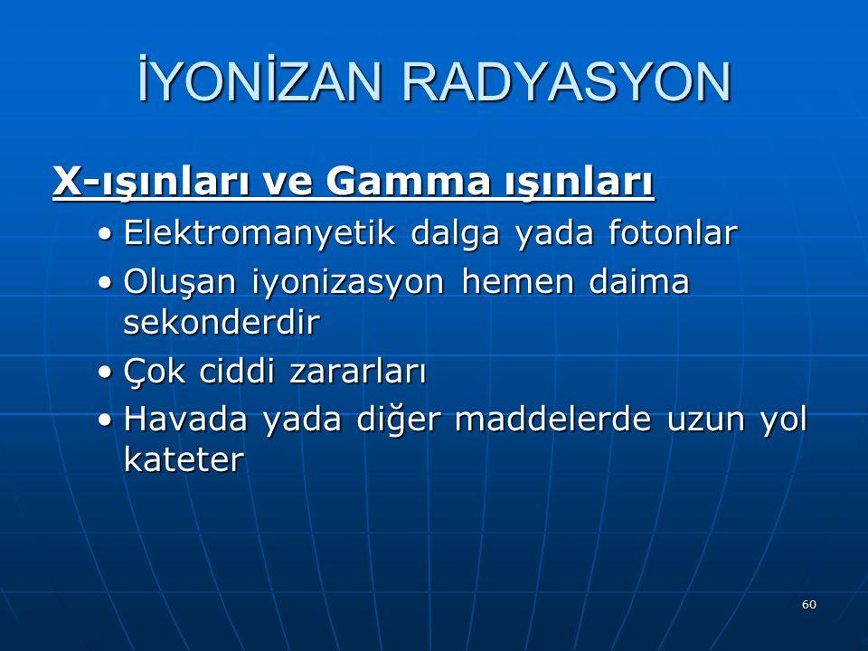 İYONİZAN RADYASYON X-ışınları ve Gamma ışınları