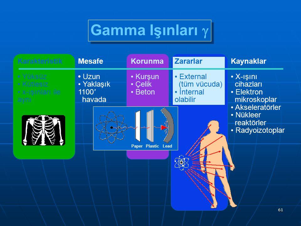 Gamma Işınları g Karakteristik • Yüksüz • Kütlesiz • x-ışınları ile