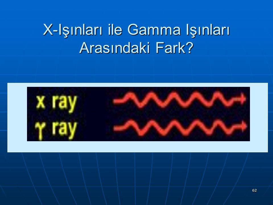 X-Işınları ile Gamma Işınları Arasındaki Fark