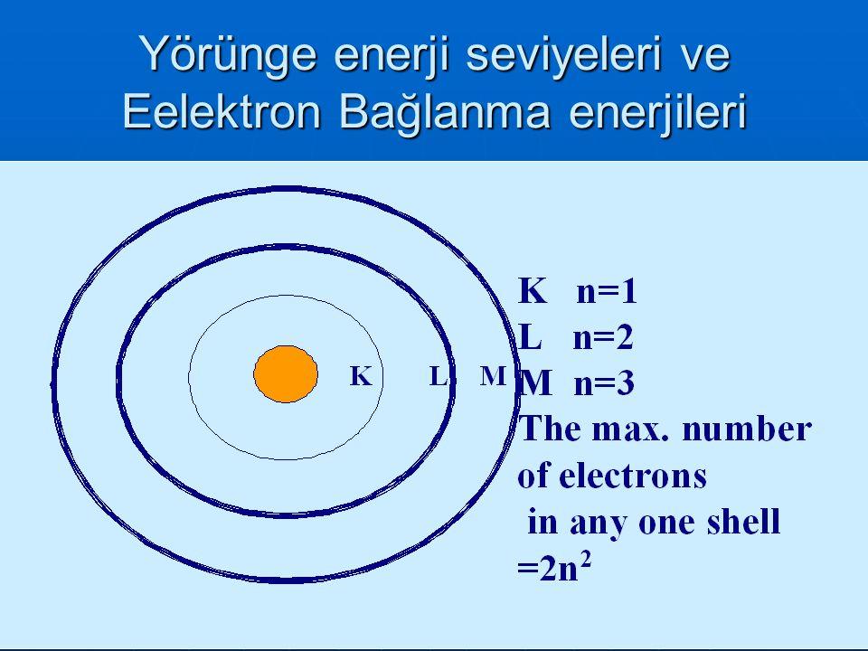 Yörünge enerji seviyeleri ve Eelektron Bağlanma enerjileri
