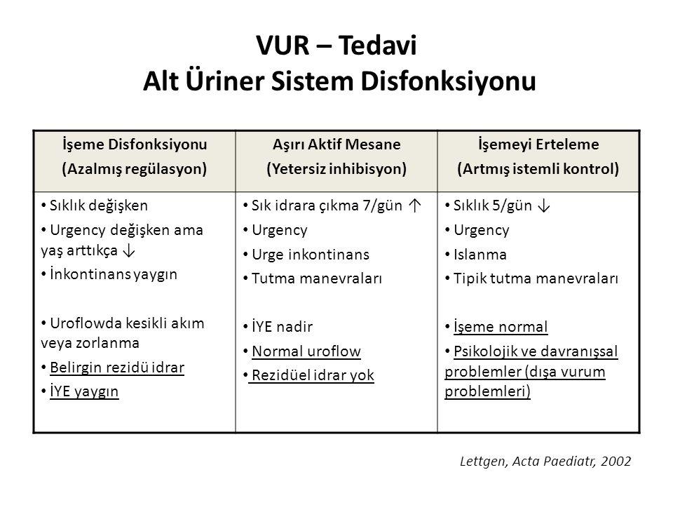 VUR – Tedavi Alt Üriner Sistem Disfonksiyonu