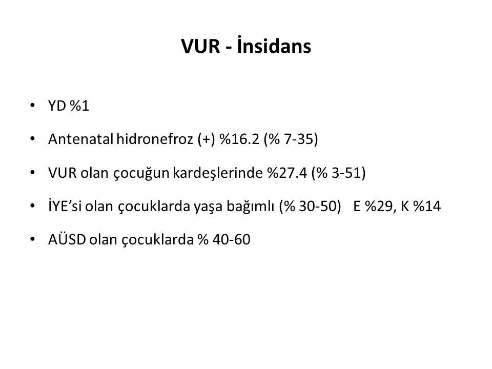VUR - İnsidans YD %1 Antenatal hidronefroz (+) %16.2 (% 7-35)