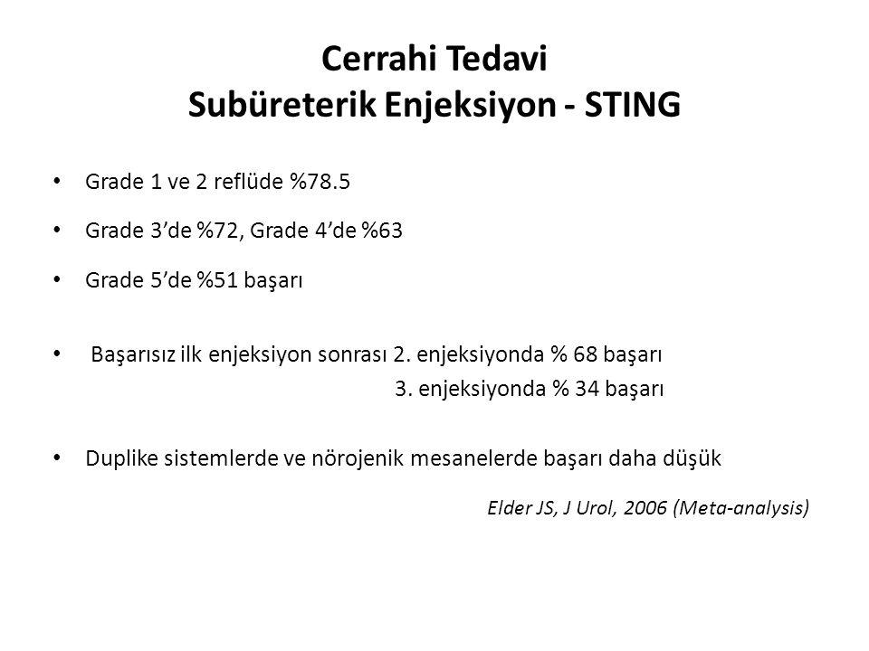 Cerrahi Tedavi Subüreterik Enjeksiyon - STING