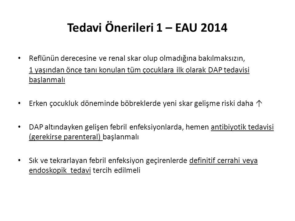 Tedavi Önerileri 1 – EAU 2014 Reflünün derecesine ve renal skar olup olmadığına bakılmaksızın,