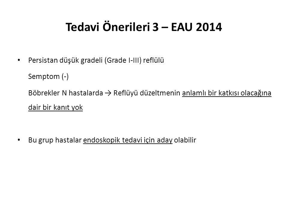 Tedavi Önerileri 3 – EAU 2014 Persistan düşük gradeli (Grade I-III) reflülü. Semptom (-)
