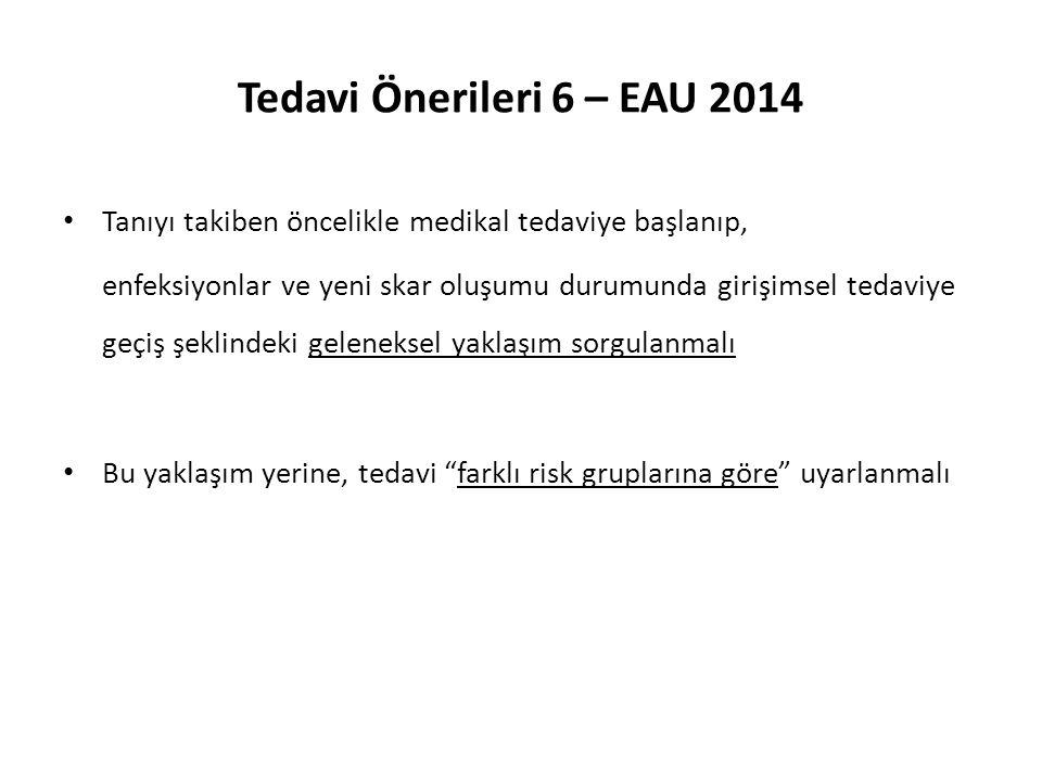 Tedavi Önerileri 6 – EAU 2014 Tanıyı takiben öncelikle medikal tedaviye başlanıp,