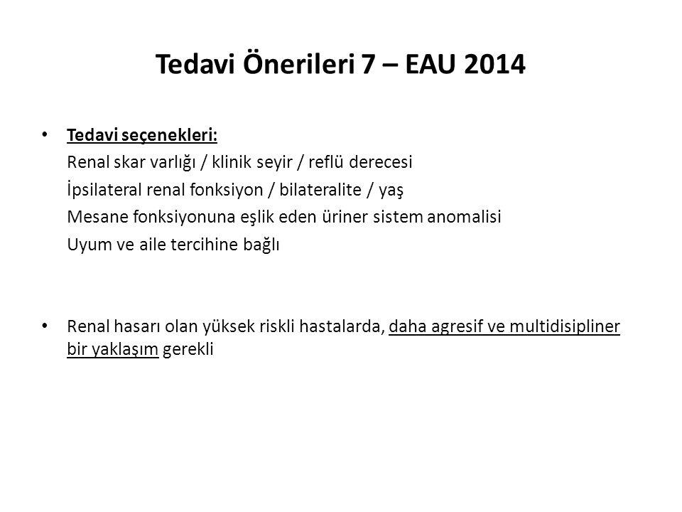 Tedavi Önerileri 7 – EAU 2014 Tedavi seçenekleri: