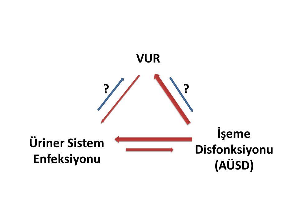 VUR İşeme Disfonksiyonu (AÜSD) Üriner Sistem Enfeksiyonu