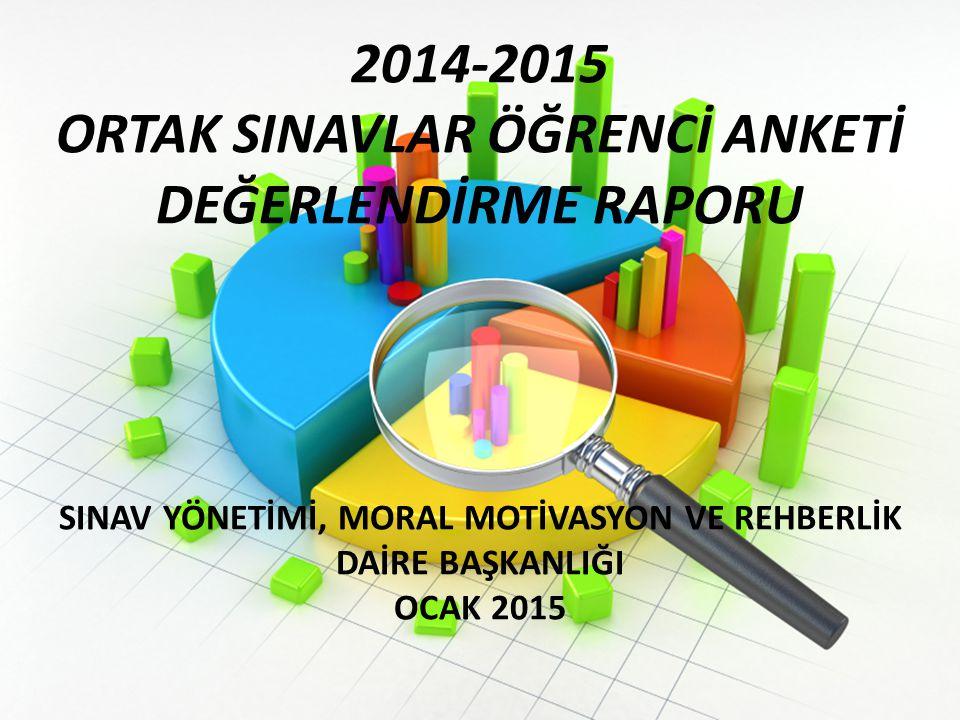 2014-2015 ORTAK SINAVLAR ÖĞRENCİ ANKETİ DEĞERLENDİRME RAPORU SINAV YÖNETİMİ, MORAL MOTİVASYON VE REHBERLİK DAİRE BAŞKANLIĞI OCAK 2015