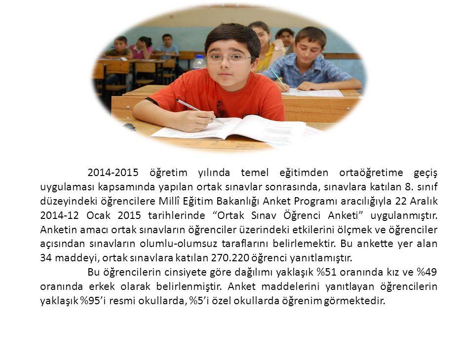 2014-2015 öğretim yılında temel eğitimden ortaöğretime geçiş uygulaması kapsamında yapılan ortak sınavlar sonrasında, sınavlara katılan 8. sınıf düzeyindeki öğrencilere Millî Eğitim Bakanlığı Anket Programı aracılığıyla 22 Aralık 2014-12 Ocak 2015 tarihlerinde Ortak Sınav Öğrenci Anketi uygulanmıştır. Anketin amacı ortak sınavların öğrenciler üzerindeki etkilerini ölçmek ve öğrenciler açısından sınavların olumlu-olumsuz taraflarını belirlemektir. Bu ankette yer alan 34 maddeyi, ortak sınavlara katılan 270.220 öğrenci yanıtlamıştır.