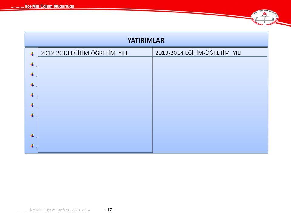 YATIRIMLAR 2013-2014 EĞİTİM-ÖĞRETİM YILI 2012-2013 EĞİTİM-ÖĞRETİM YILI