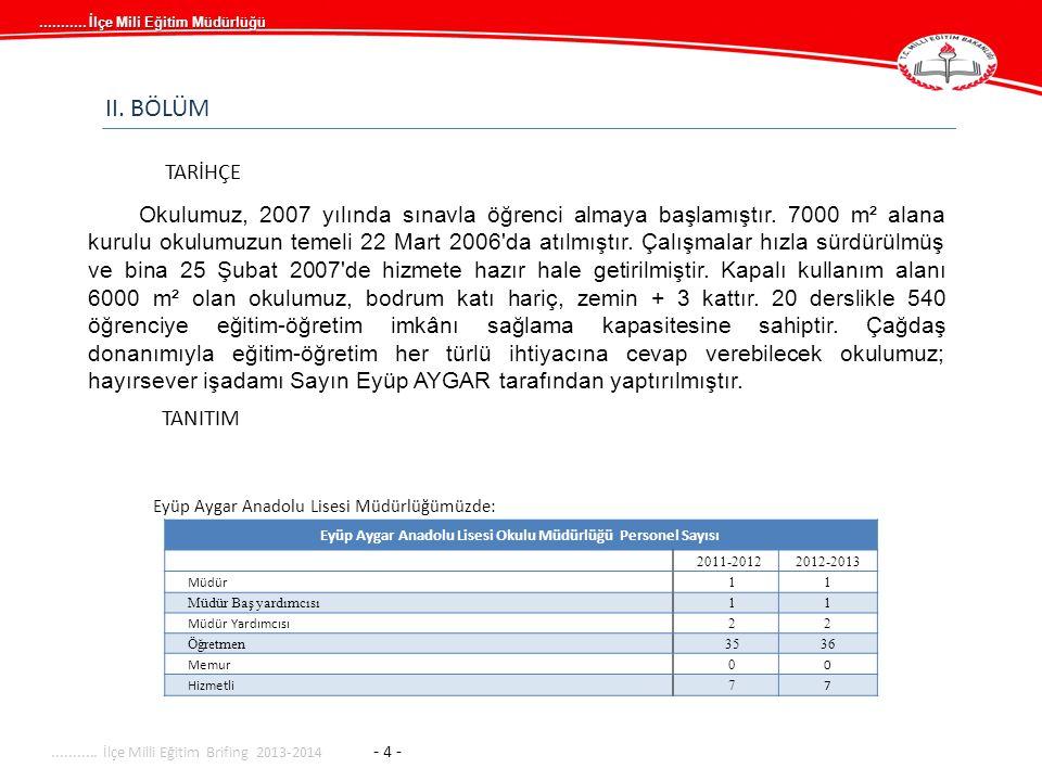 Eyüp Aygar Anadolu Lisesi Okulu Müdürlüğü Personel Sayısı