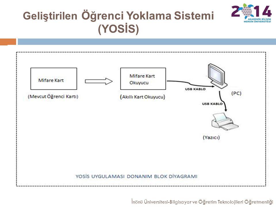 Geliştirilen Öğrenci Yoklama Sistemi (YOSİS)
