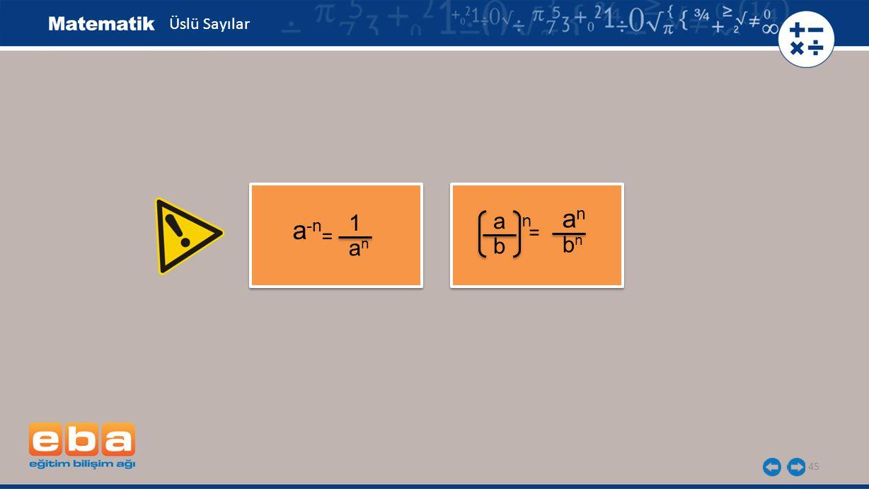Üslü Sayılar an 1 a n a-n = = an b bn
