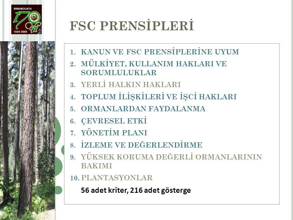 FSC PRENSİPLERİ 56 adet kriter, 216 adet gösterge