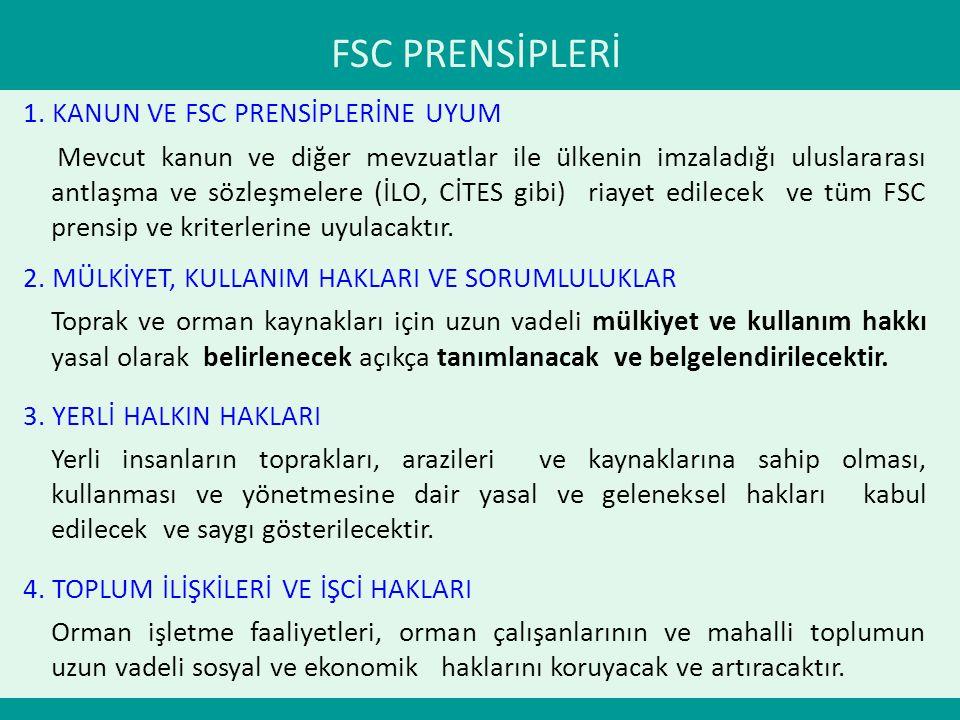 FSC PRENSİPLERİ 1. KANUN VE FSC PRENSİPLERİNE UYUM