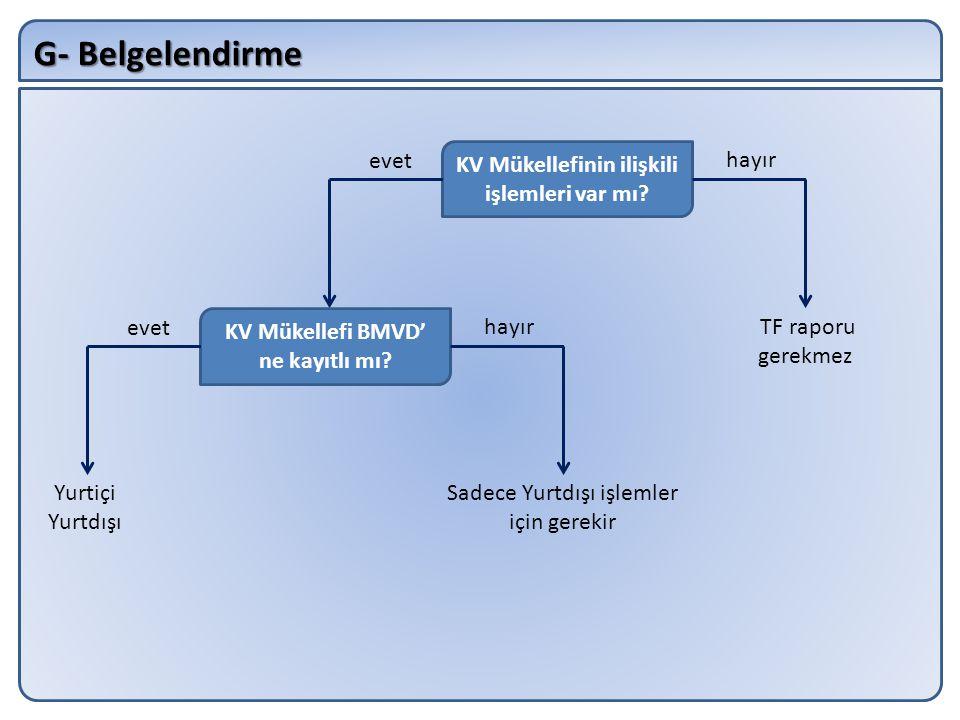 G- Belgelendirme evet KV Mükellefinin ilişkili işlemleri var mı hayır