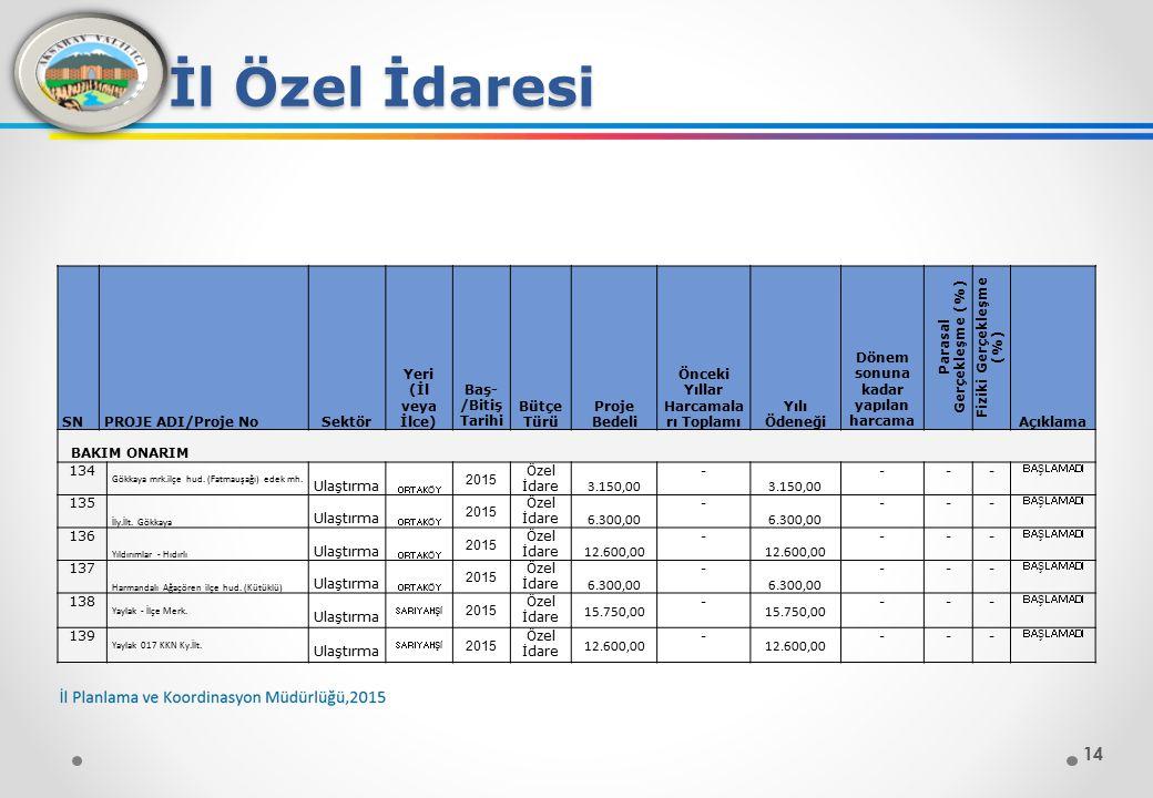 İl Özel İdaresi SN. PROJE ADI/Proje No. Sektör. Yeri. (İl veya İlce) Baş-/Bitiş Tarihi. Bütçe Türü.