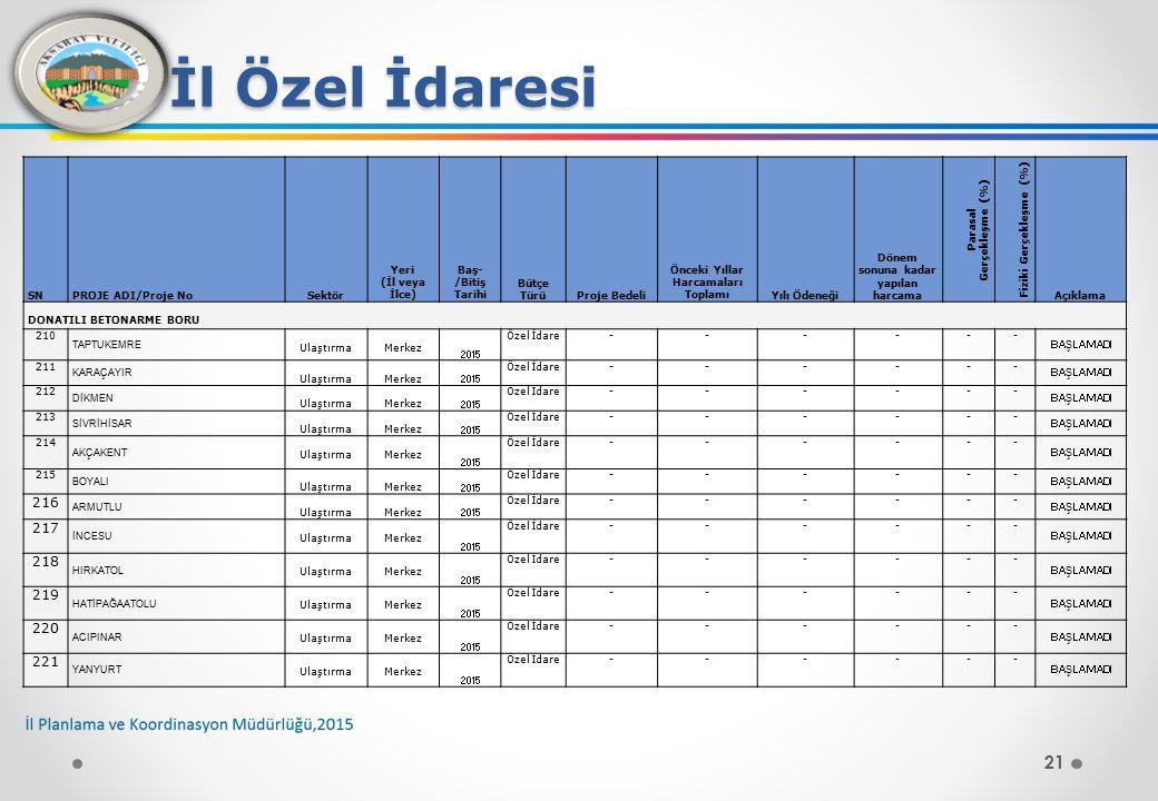 İl Özel İdaresi 216 217 218 219 220 221 SN PROJE ADI/Proje No Sektör