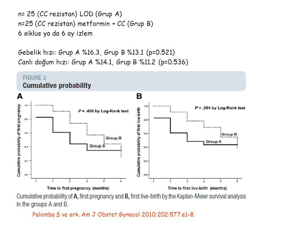 n= 25 (CC rezistan) LOD (Grup A)