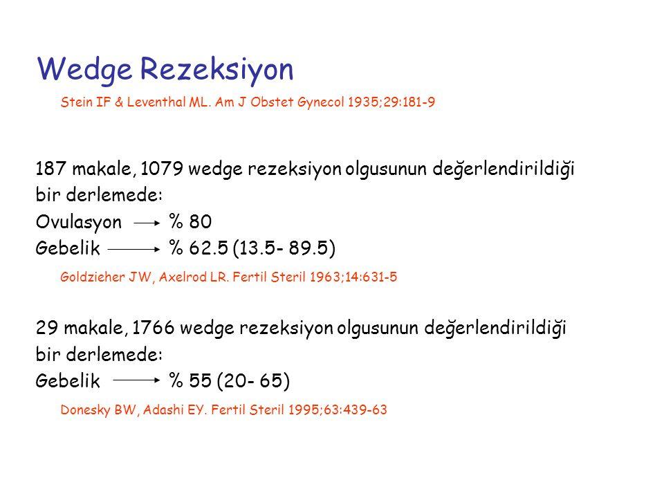Wedge Rezeksiyon Stein IF & Leventhal ML. Am J Obstet Gynecol 1935;29:181-9. 187 makale, 1079 wedge rezeksiyon olgusunun değerlendirildiği.