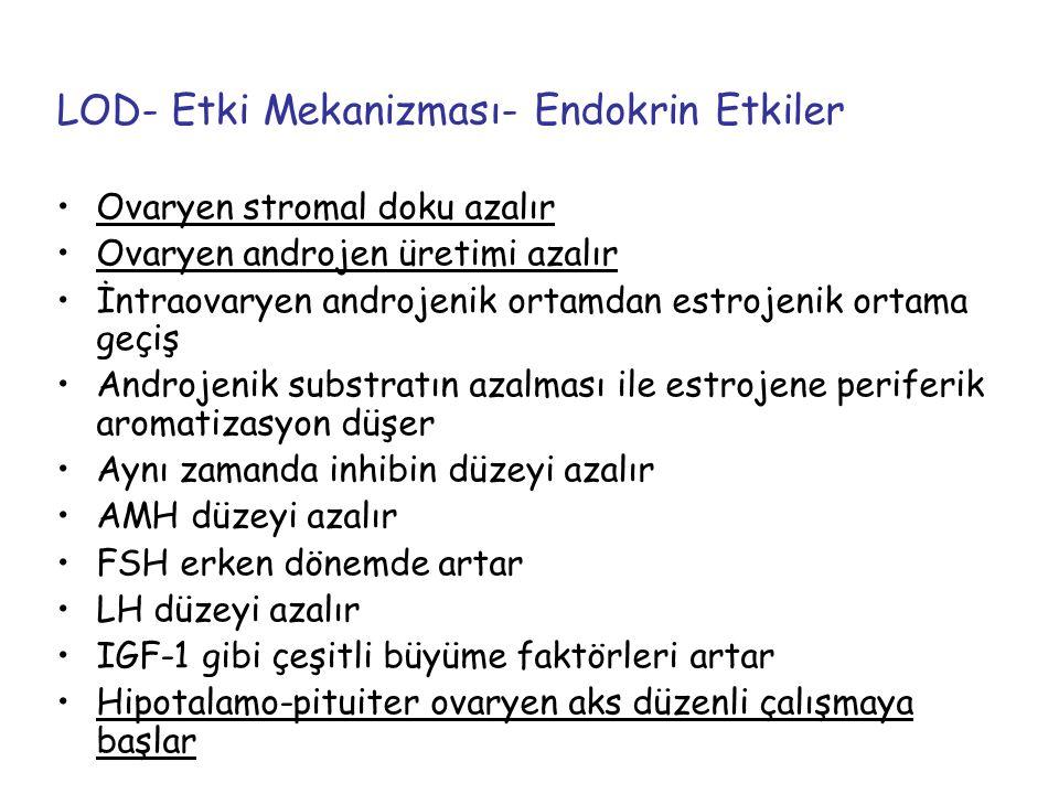 LOD- Etki Mekanizması- Endokrin Etkiler