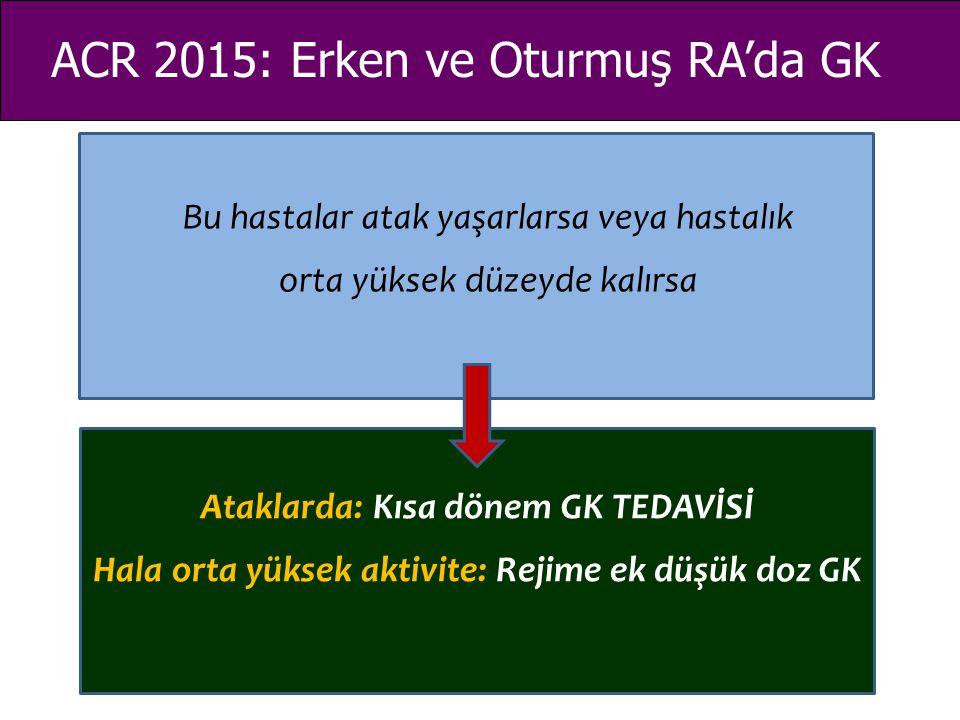 ACR 2015: Erken ve Oturmuş RA'da GK