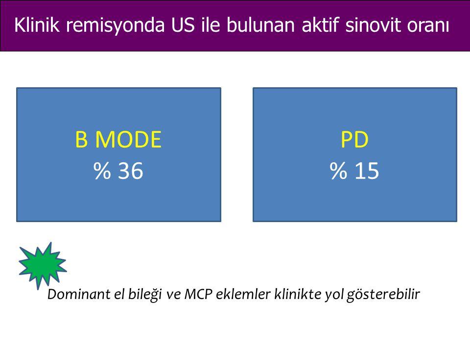 Klinik remisyonda US ile bulunan aktif sinovit oranı