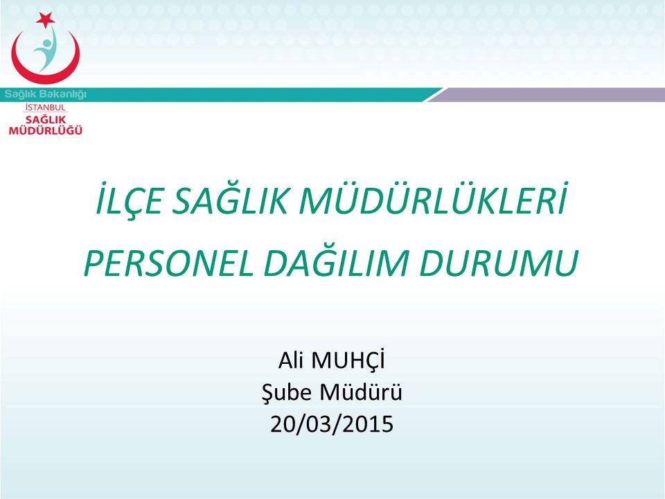 Ali MUHÇİ Şube Müdürü 20/03/2015