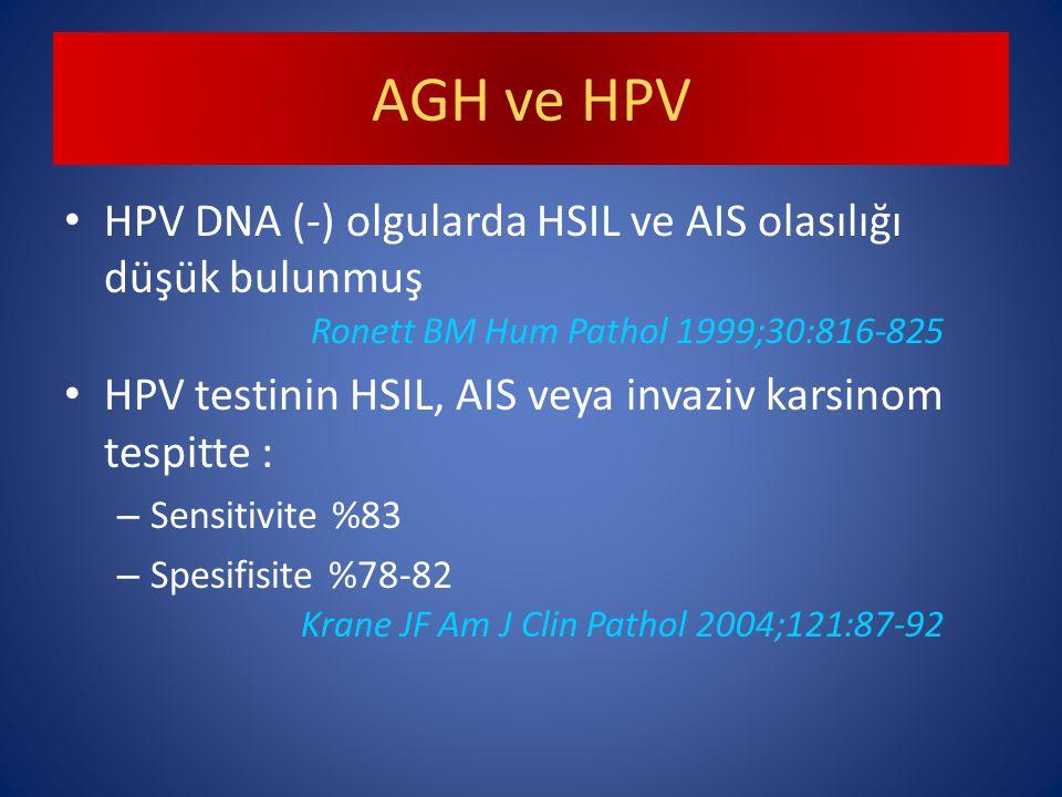 AGH ve HPV HPV DNA (-) olgularda HSIL ve AIS olasılığı düşük bulunmuş Ronett BM Hum Pathol 1999;30:816-825.