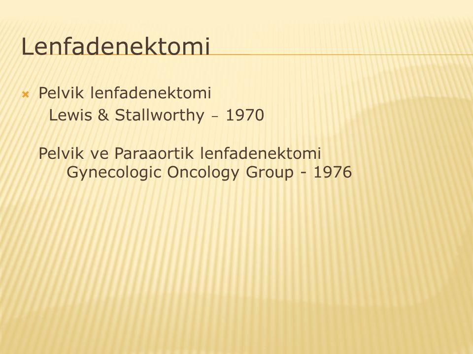 Lenfadenektomi Pelvik lenfadenektomi