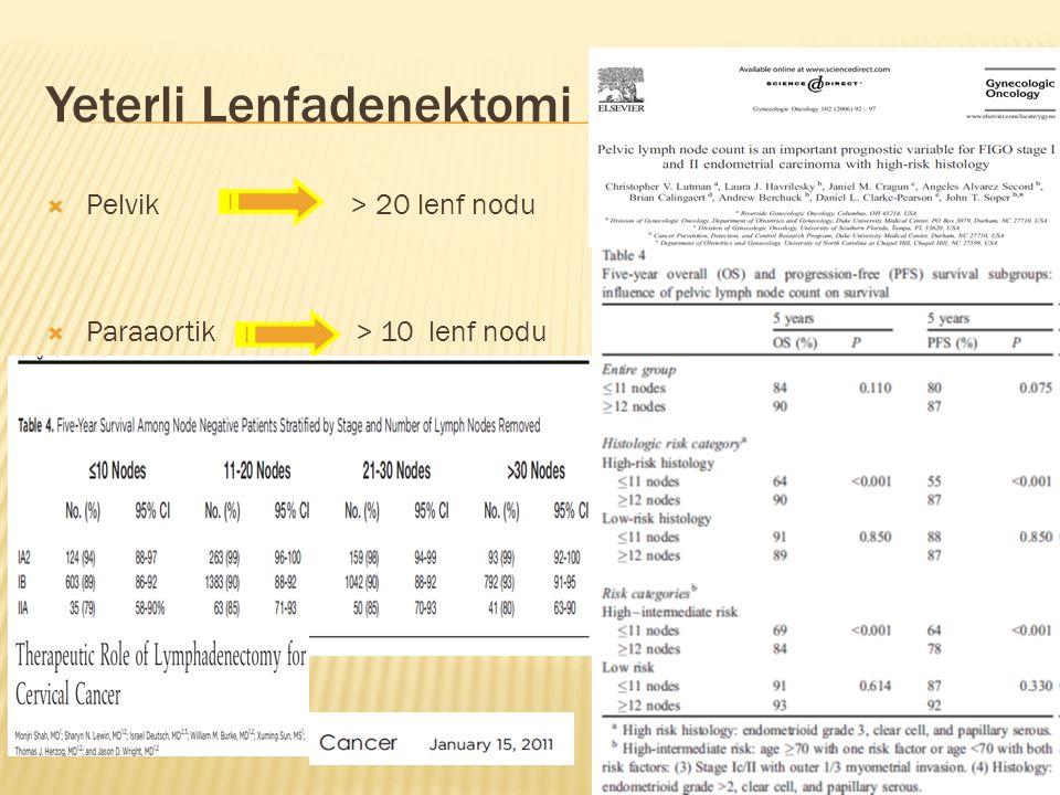 Yeterli Lenfadenektomi