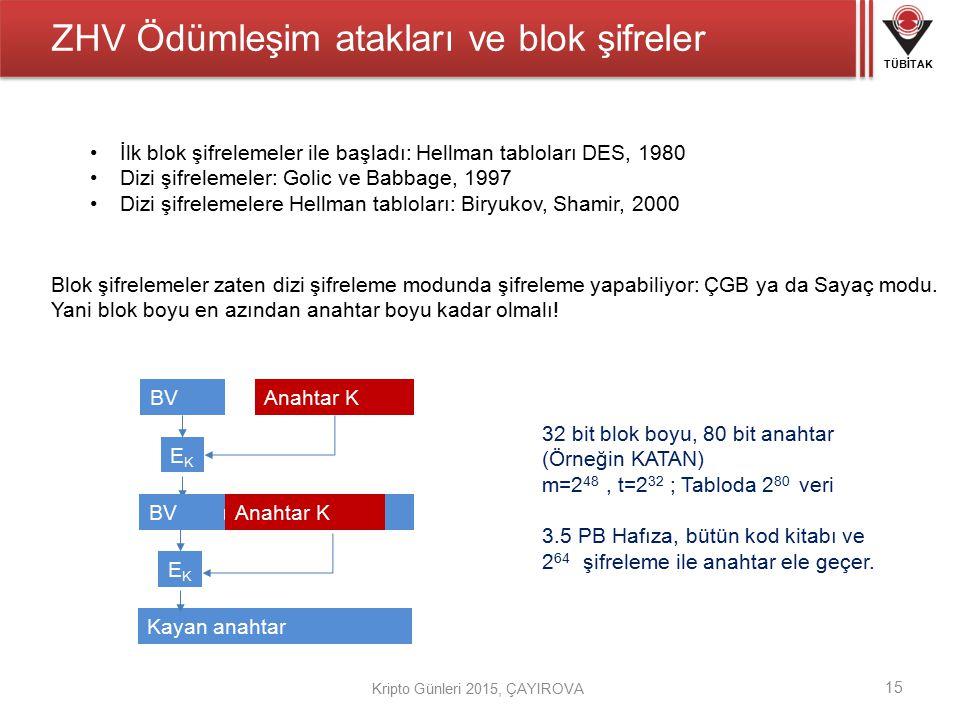 ZHV Ödümleşim atakları ve blok şifreler