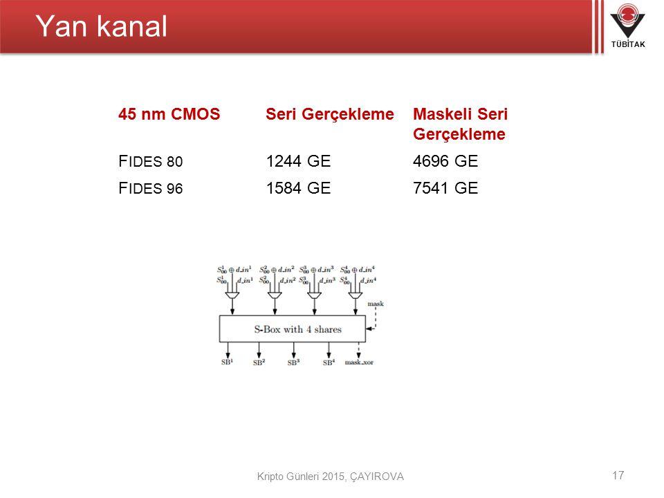 Yan kanal 45 nm CMOS Seri Gerçekleme Maskeli Seri Gerçekleme FIDES 80