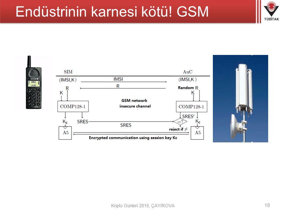 Endüstrinin karnesi kötü! GSM