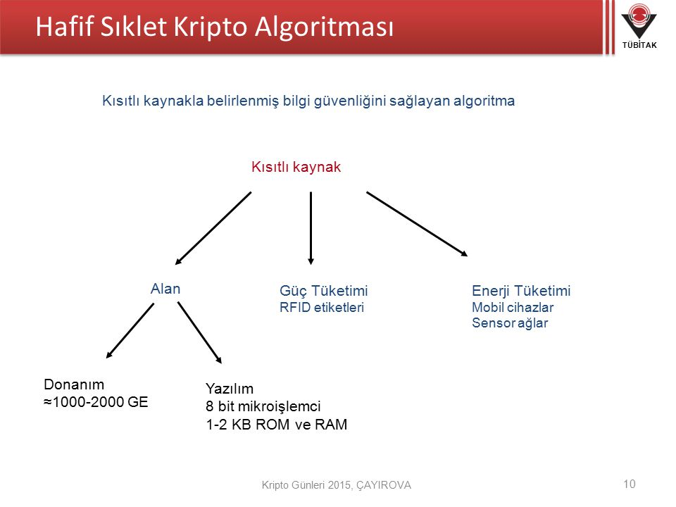 Hafif Sıklet Kripto Algoritması