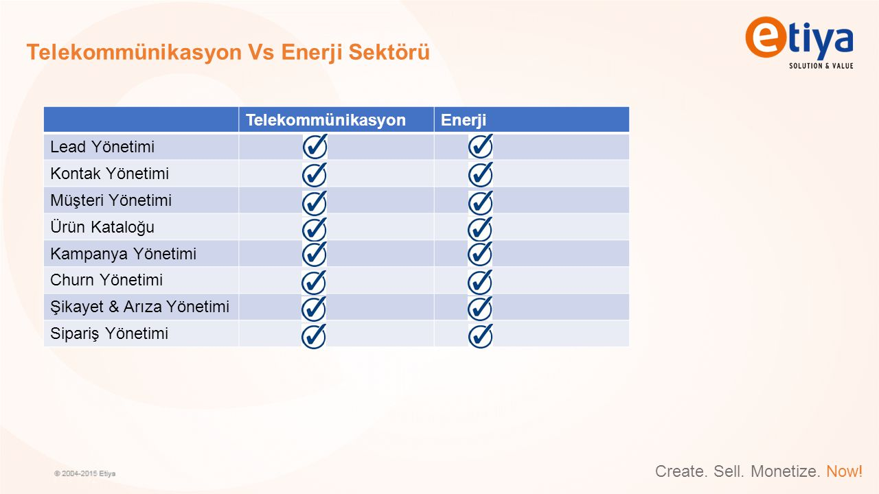 Telekommünikasyon Vs Enerji Sektörü