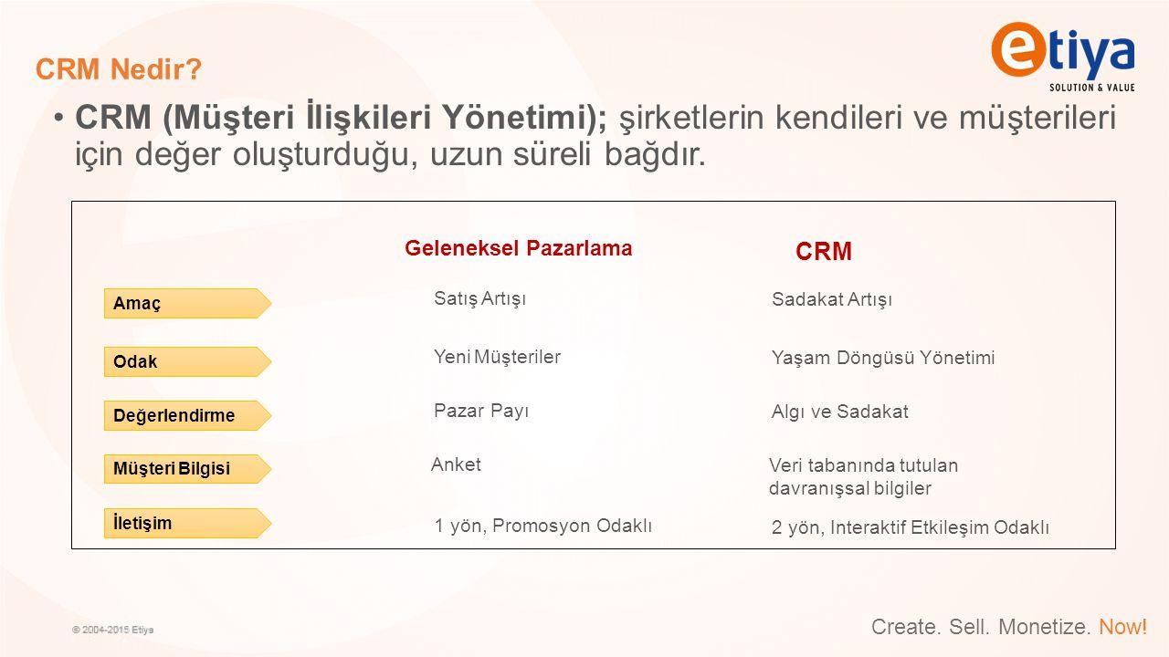 CRM Nedir CRM (Müşteri İlişkileri Yönetimi); şirketlerin kendileri ve müşterileri için değer oluşturduğu, uzun süreli bağdır.