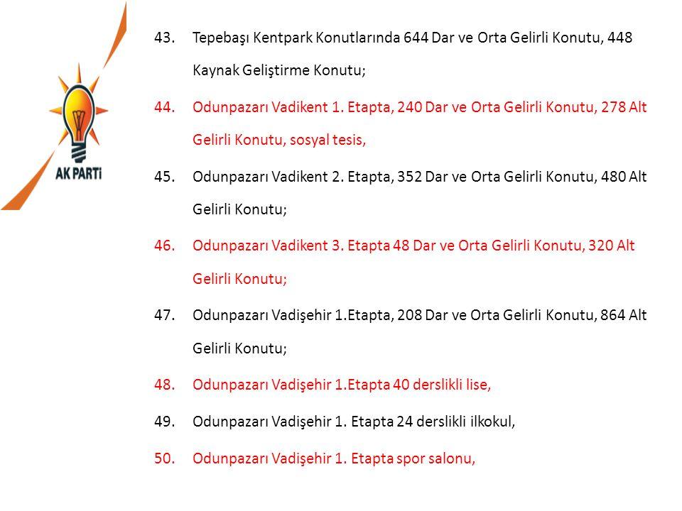 Tepebaşı Kentpark Konutlarında 644 Dar ve Orta Gelirli Konutu, 448 Kaynak Geliştirme Konutu;